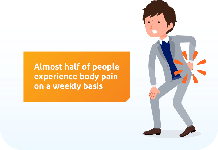 Image of man experiencing body pain