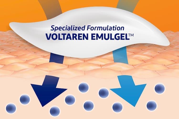 Specialized Formulation Voltaren Emulgel™