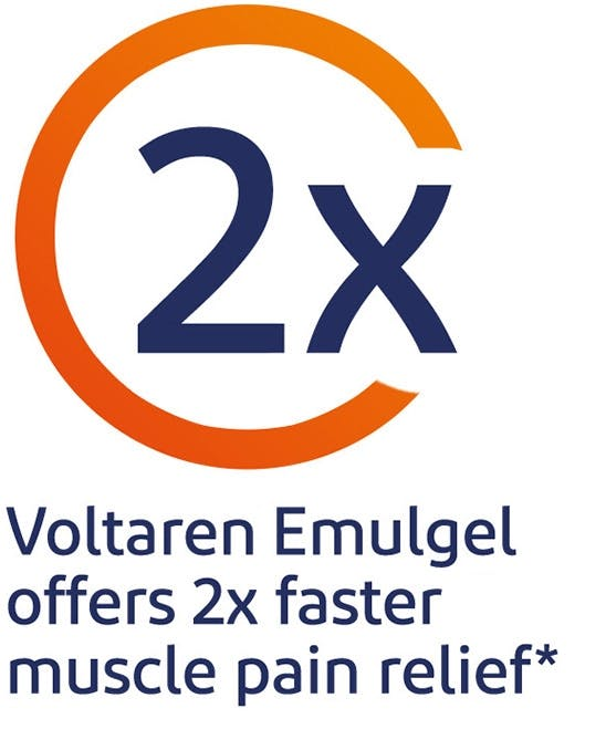 Voltaren Emulgel offers 2x faster muscle pain relief**