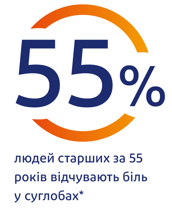 76% россиян в возрасте старше 55 лет не рассказывают об испытываемой ими боли