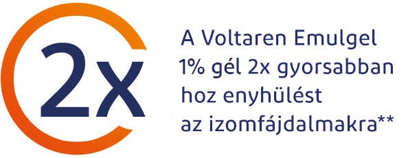 A Voltaren Emulgel 1% gél 2x gyorsabban hoz enyhülést az izomfájdalmakra