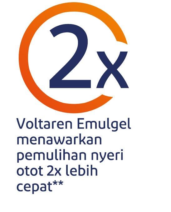 Voltaren Emulgel menawarkan pemulihan nyeri otot 2x lebih cepat