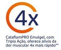 CataflamPRO® Emulgel oferece 4x mais rápido alívio da dor muscular